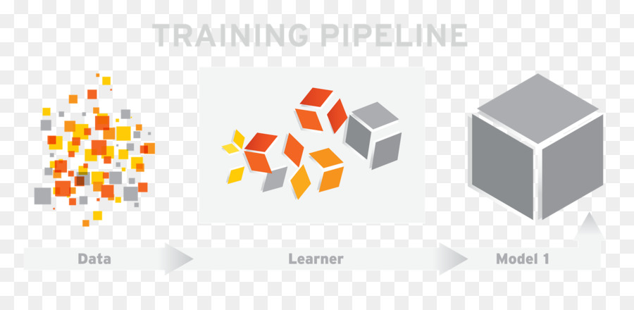 Tensorflow, Machine Learning, Docker, Computer Wallpaper, Graphic Design PNG