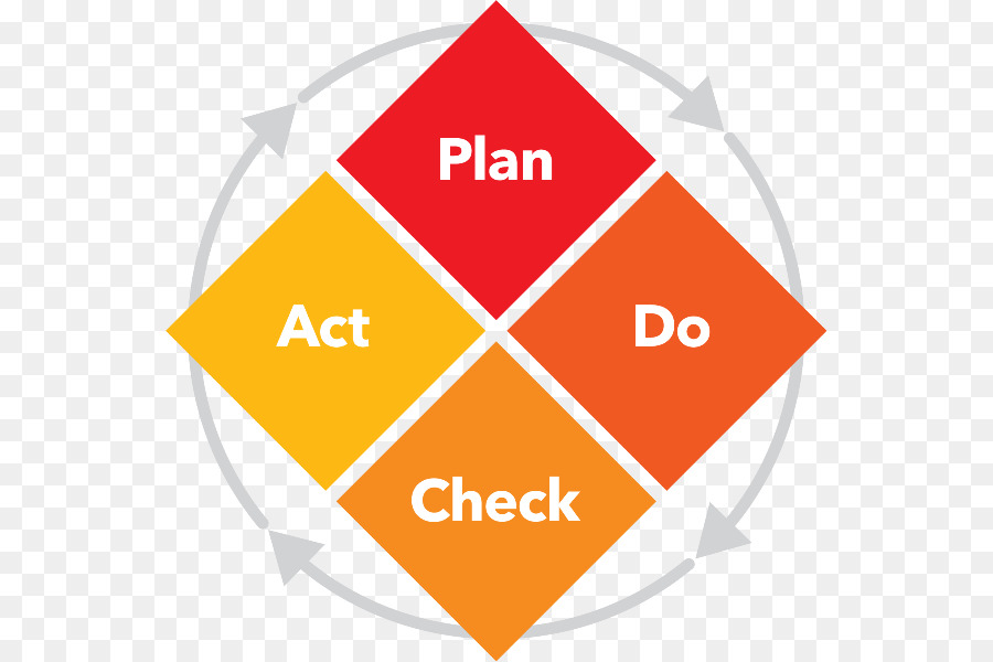 marketing mix business plan