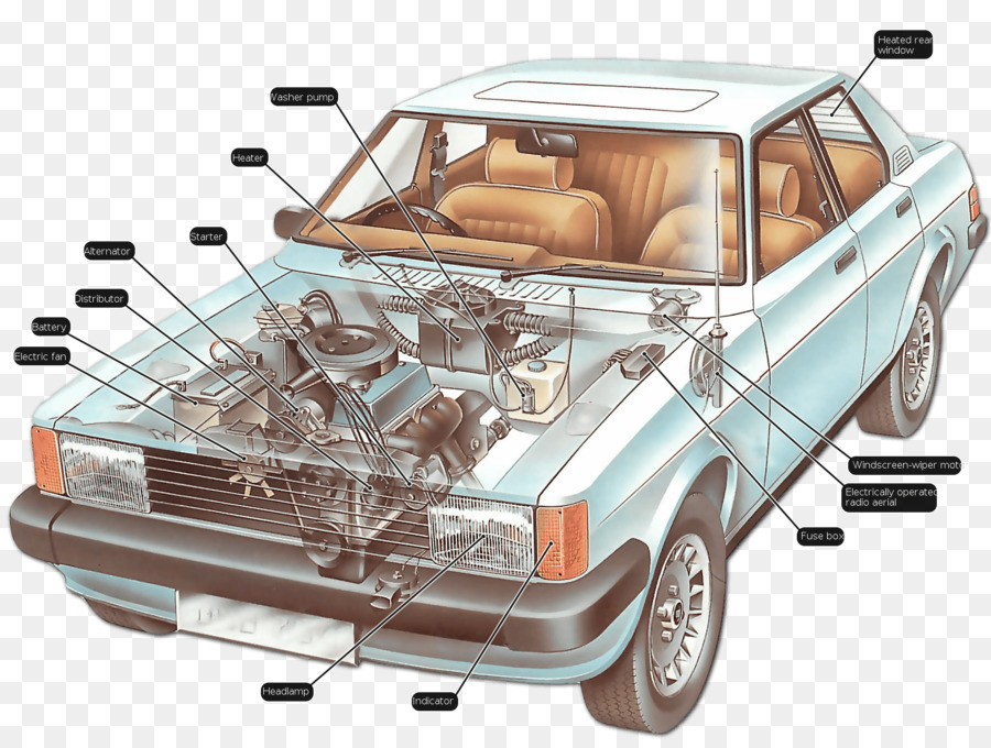 Surprising Car Electric Power System Wiring Diagram Electricity Ampere Auto Wiring Database Obenzyuccorg