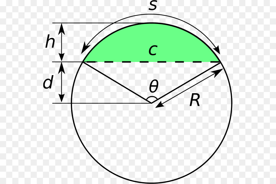 Circular segment Line segment Arc Chord Circle - cercle png download ...