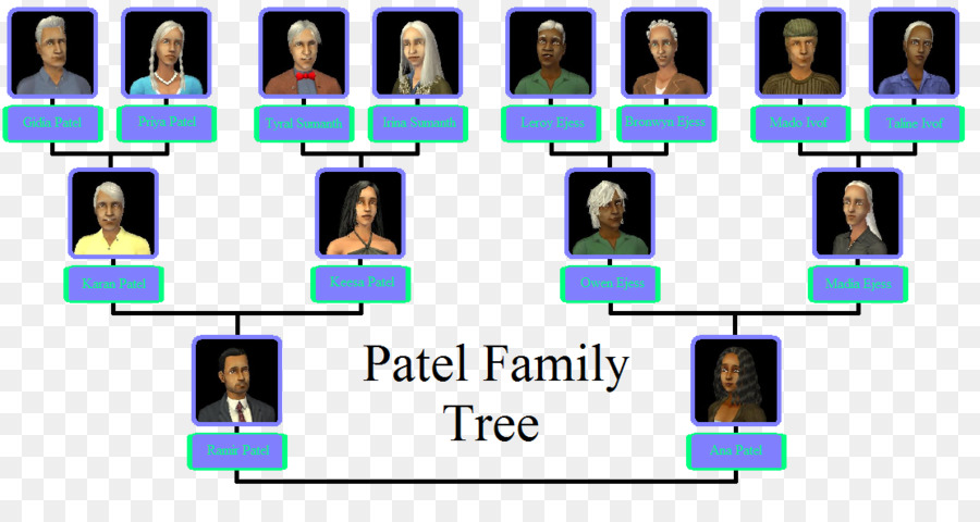 The Sims 2 The Sims 3 Family Tree Template Family Tree Png