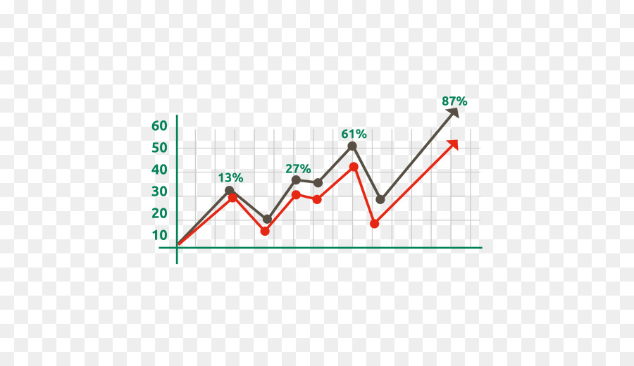 Line chart bar chart graph png download 512512 free line chart bar chart graph ccuart Image collections