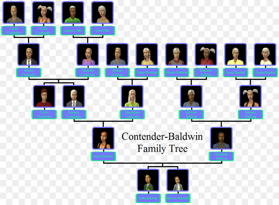 family tree template genealogy microsoft excel family tree png