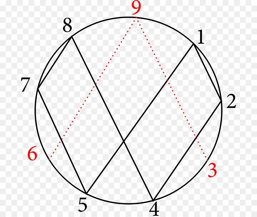 Enneagram Of Personality Mathematics Diagram Vortex Torus Geometry