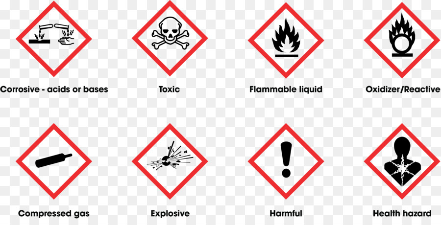 Ghs Hazard Pictograms Globally Harmonized System Of Classification