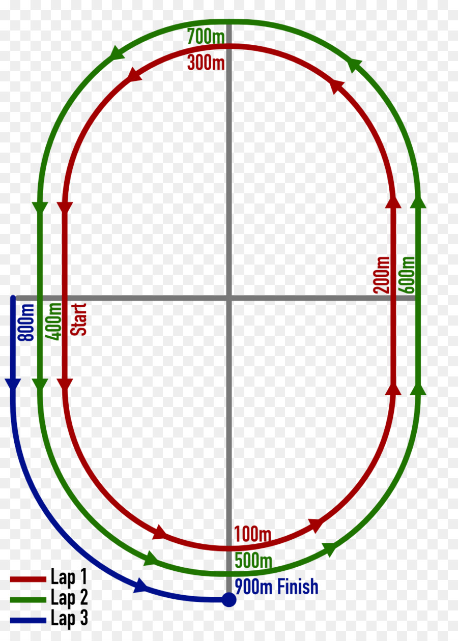 Diagram Track  U0026 Field 400 Metres 300 Metres All-weather Running Track
