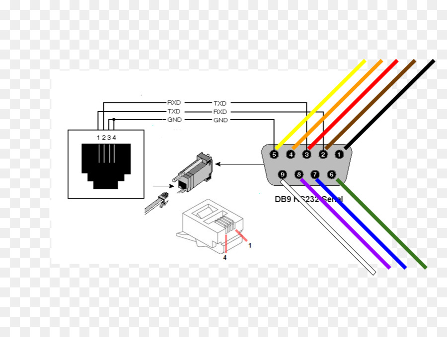 Serial Port Wire Diagram
