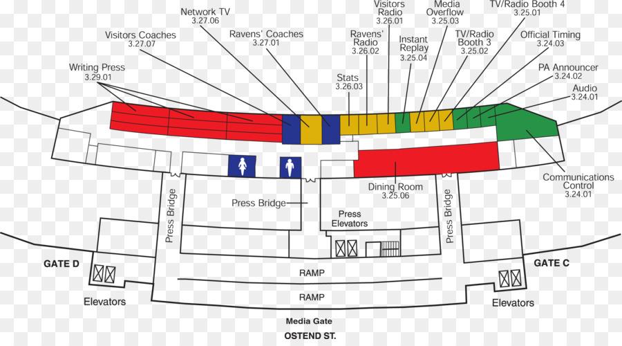 Diagram Mt Bank Stadium Mercedes Benz Superdome Metlife Stadium