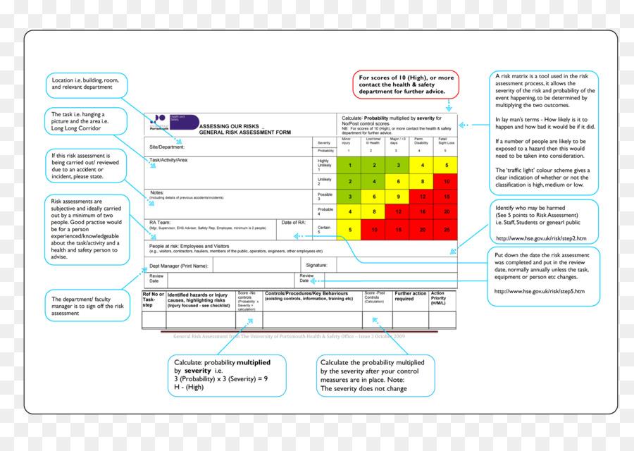 Risk assessment template form document ra png download 21051488 risk assessment template form document ra maxwellsz