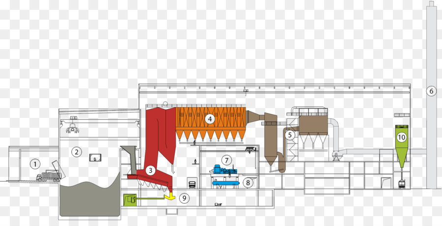 Waste-to-energy plant Superheater Boiler - power plants png download ...