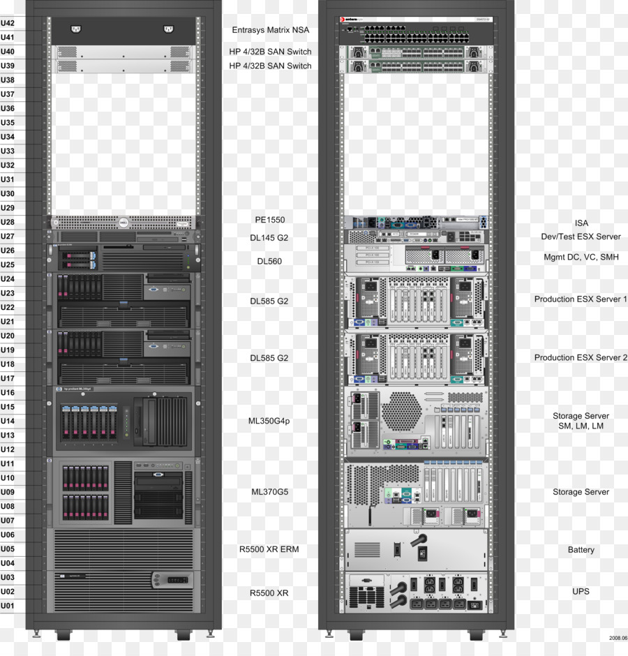 19 Inch Rack Computer Network Diagram Servers Microsoft Visio Wiring Template Center