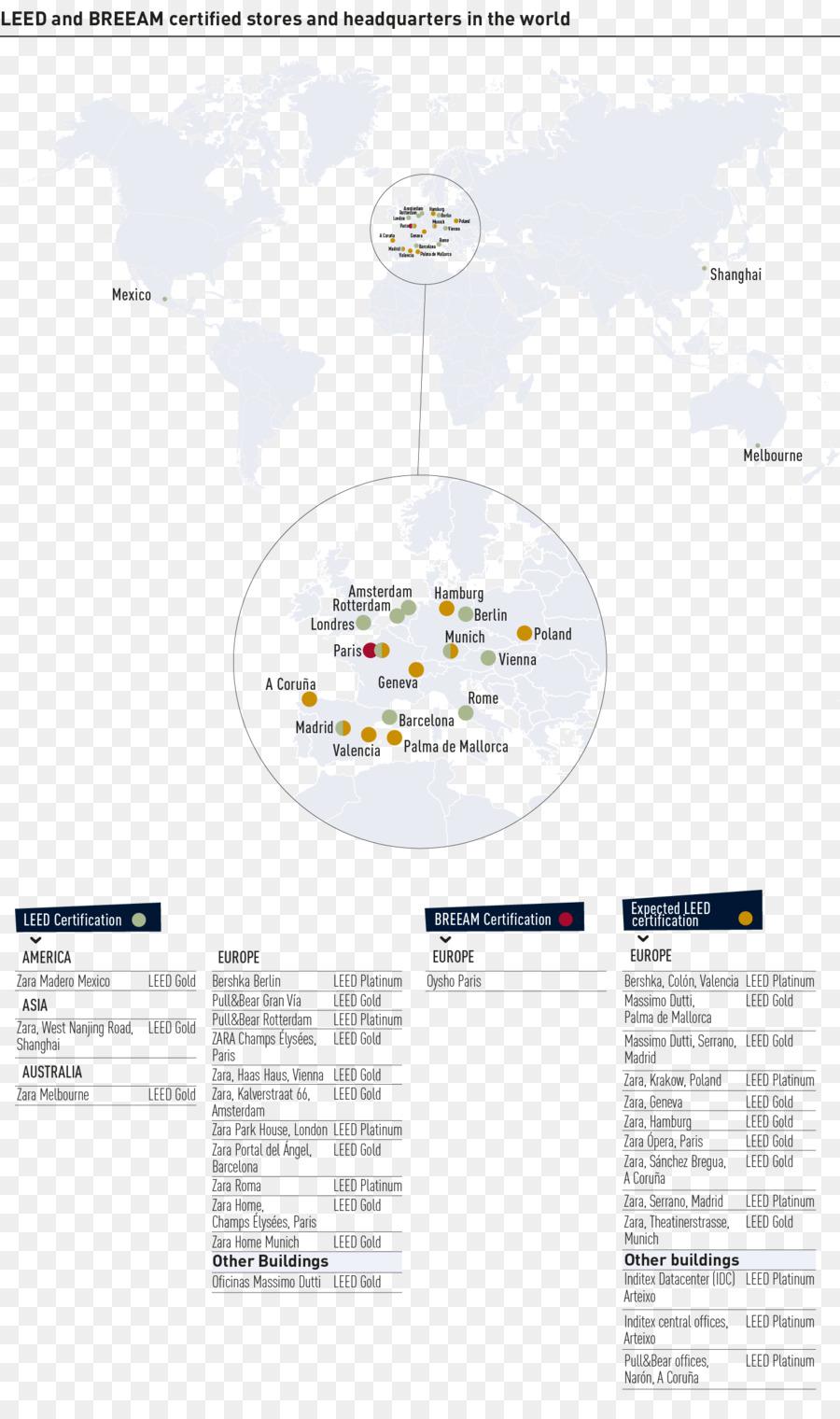 Organization Energy Inditex Zara System Amancio Ortega Png