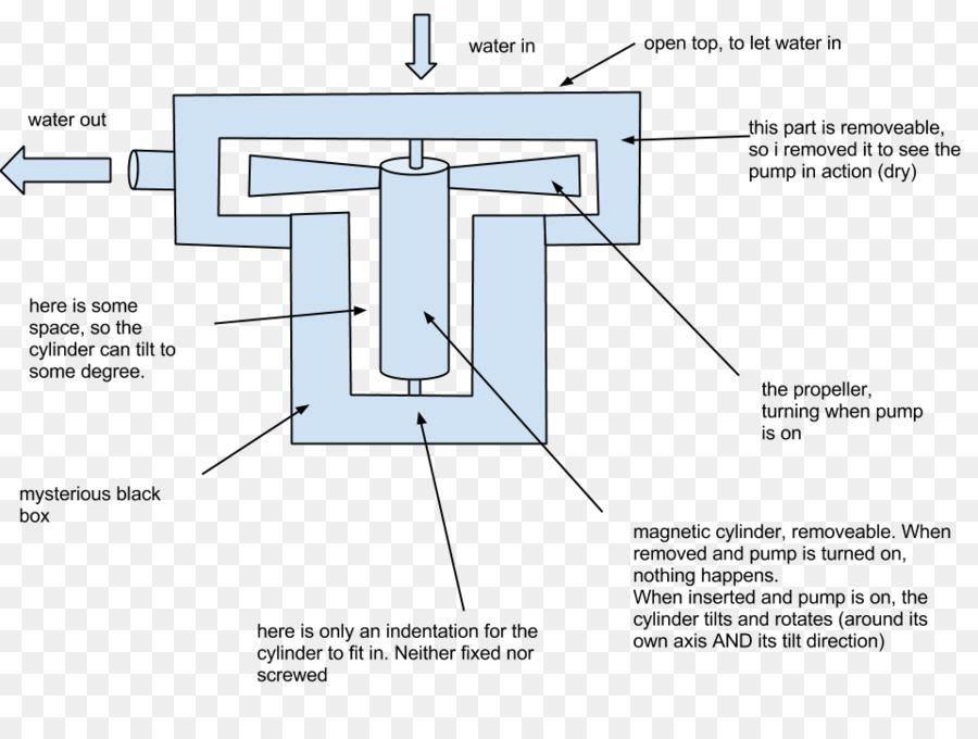 Submersible pump work centrifugal pump axial flow pump fish bowl submersible pump work centrifugal pump axial flow pump fish bowl ccuart Image collections