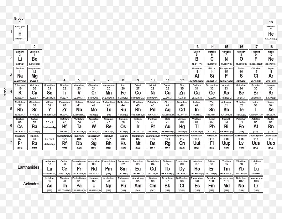 Periodic table chemistry symbol chemical element teaching png periodic table chemistry symbol chemical element teaching urtaz Images