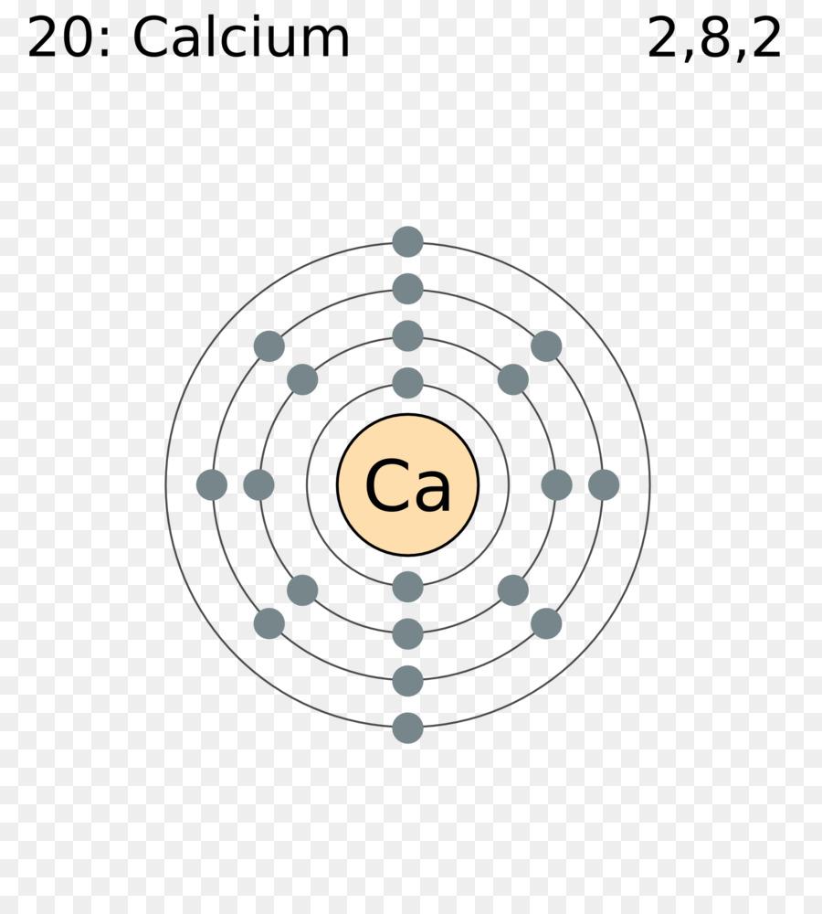 Electron Configuration Valence Electron Electron Shell Periodic