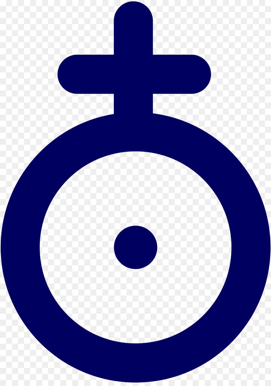Astrological Symbols Planet Symbols Astronomical Symbols Uranus