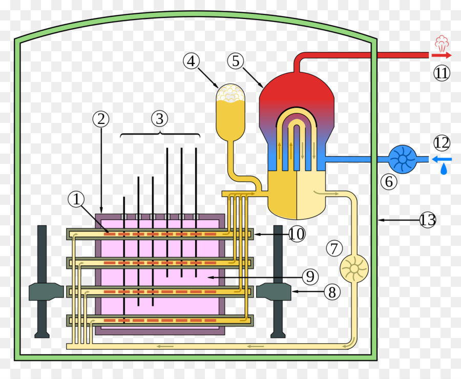 Candu reactor nuclear reactor pressurized heavy water reactor candu reactor nuclear reactor pressurized heavy water reactor neutron moderator heavy water power plants ccuart Image collections