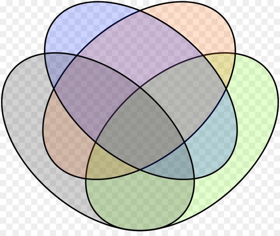 Venn Diagram Set Circle Euler Diagram Infografic Png Download