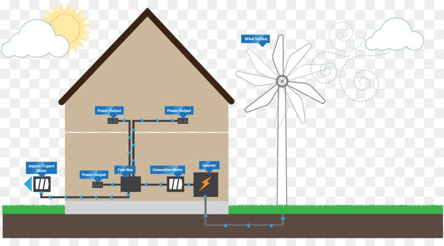 Wind Turbine Wind Power Windmill Solar Panels Personal Use Png