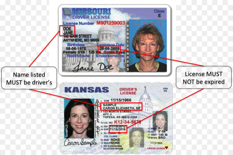 kansas drivers license required documents