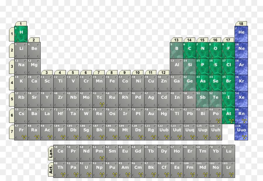 No metlicos tabla peridica principal elemento del grupo de no metlicos tabla peridica principal elemento del grupo de elemento qumico tabla urtaz Gallery