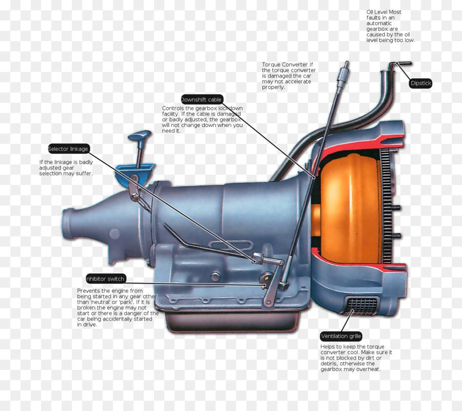 Click Connect  Car Seat Manual