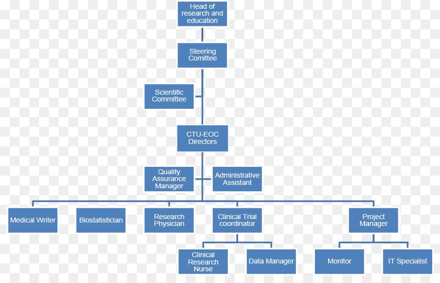 Axa bank vof zakenkantoor vandille gastroenterology sint kruis axa bank vof zakenkantoor vandille gastroenterology sint kruis endoscopy organization organization chart ccuart Choice Image
