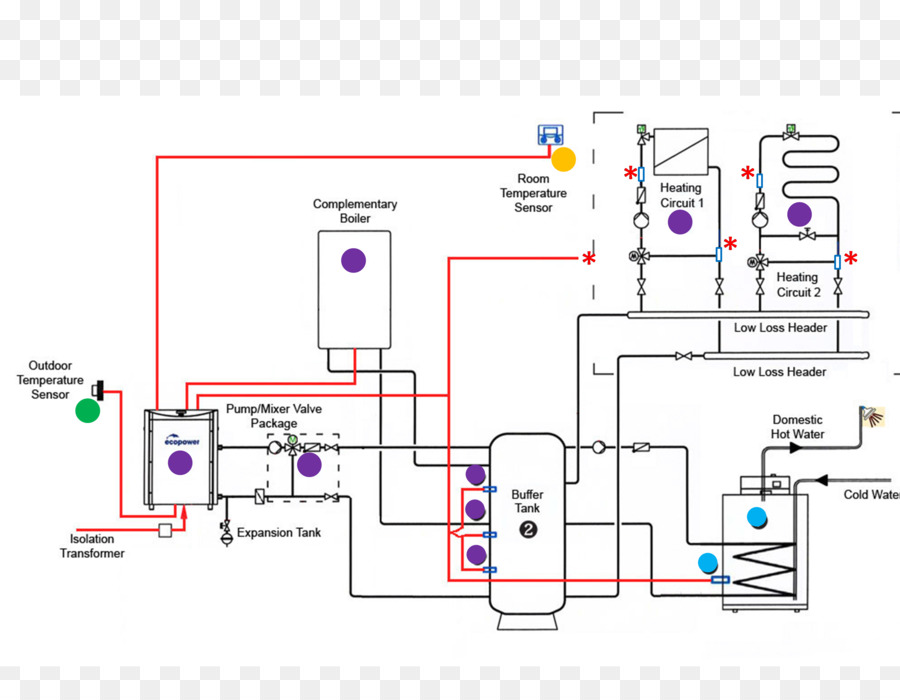 Water heating Central heating Heating system - hot water png ...