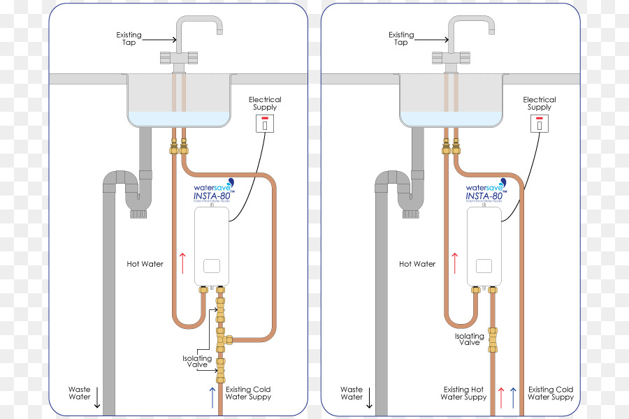 Tankless water heating Tap Central heating - hot water png download ...