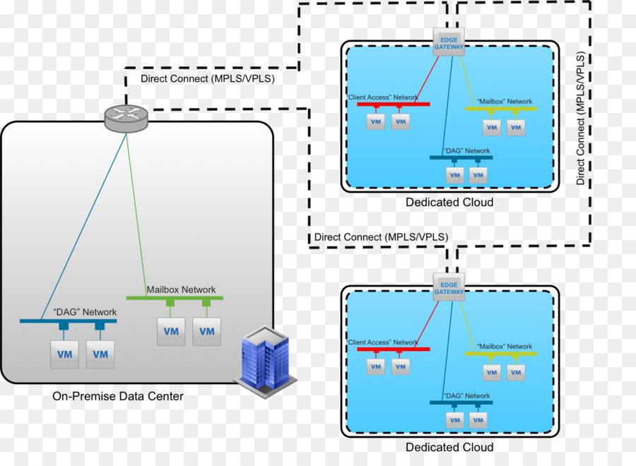 Microsoft Office 365 Diagram Cloud Computing Vmware Vsphere Vcloud