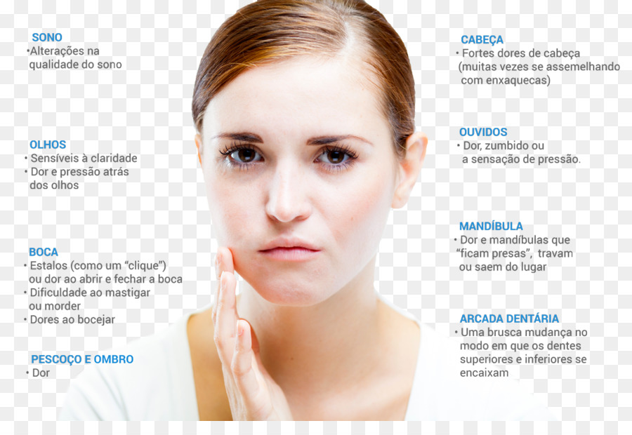 Pain Wisdom Tooth Dentistry Toothache Atm Png Download 1123749