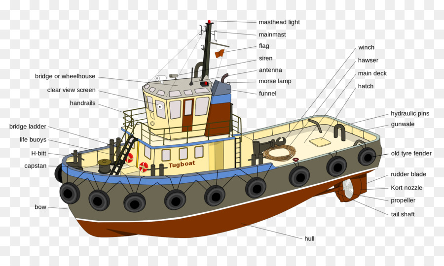 Tugboat Ship Wiring Diagram Drawing Lifebuoy Png Download 2000