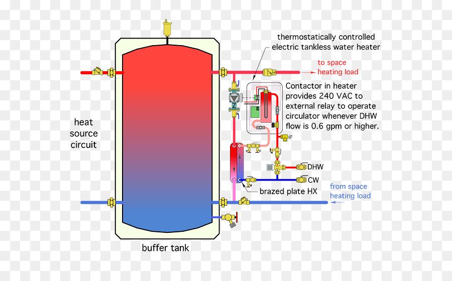 Hot water storage tank Water heating Water tank Storage water heater ...