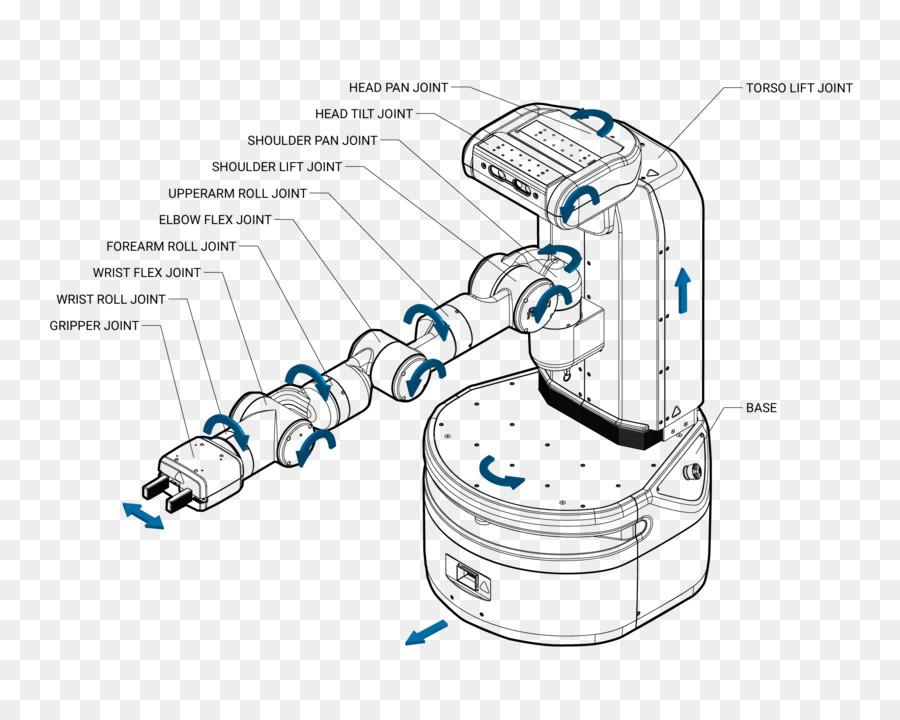 La Robótica Diagrama De Brazo En El Hombro - articulación png dibujo ...
