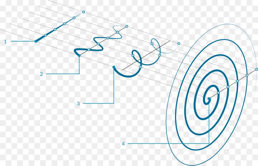 Image result for point wave spiral