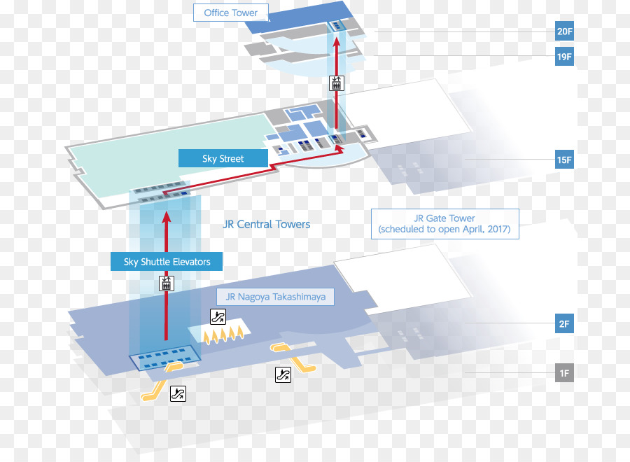 Line brand technology escalator png download 751652 free line brand technology escalator ccuart Choice Image