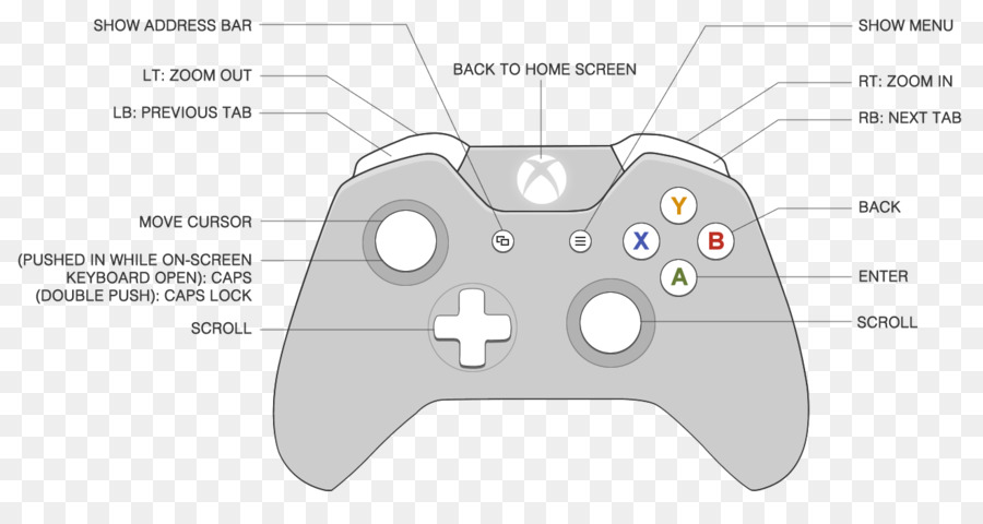 Diagram Of Xbox 360 - Wiring Diagram Page