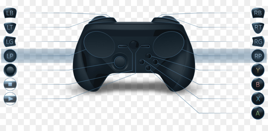 Steam Controller Wheel png download - 1800*878 - Free Transparent