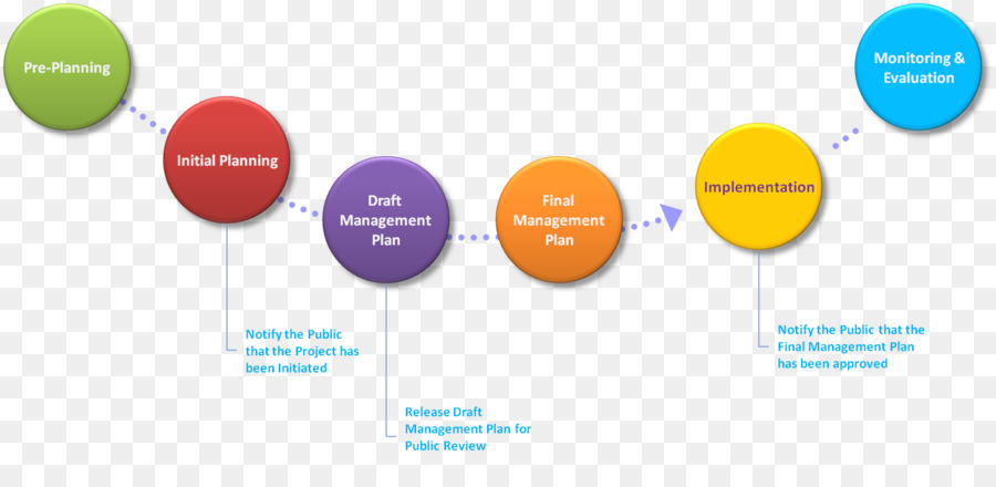marketing plan for an organization Many firms will have several disparate pieces of a marketing plan spread throughout the organization (ie, with the sales department, product managers, marketing department, executive leadership team, strategic business planners, etc.