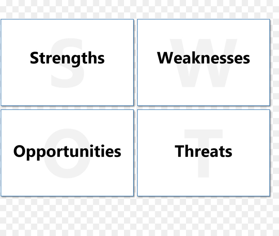 SWOT Analysis Business Marketing Management Strengths And Weaknesses   Swot