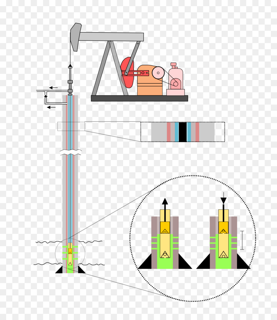 Basic Oil Well Diagram Electrical Wiring Electricitygenerationdiagram Pump Jack Smart Diagrams U2022 Drilling Process