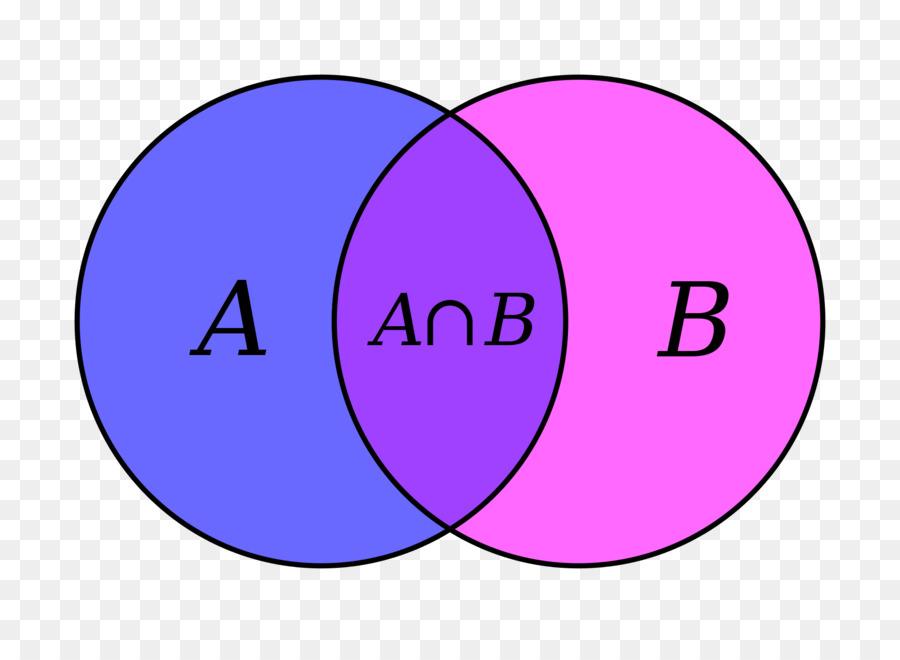 Venn Diagram Intersection Union Set Theory Mathematics Png