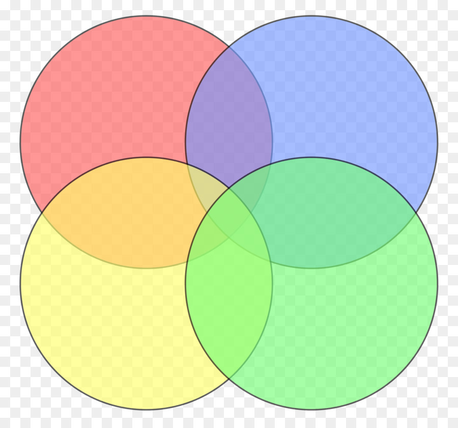 Venn Diagram Euler Diagram Circle Diagram Png Download 11031024