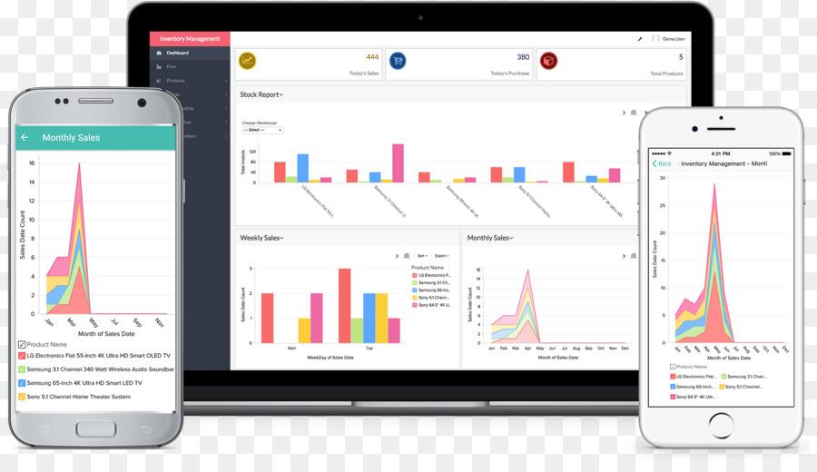 Responsive Design Erstellen | Handys Responsive Web Design Zoho Office Suite Erstellen Png