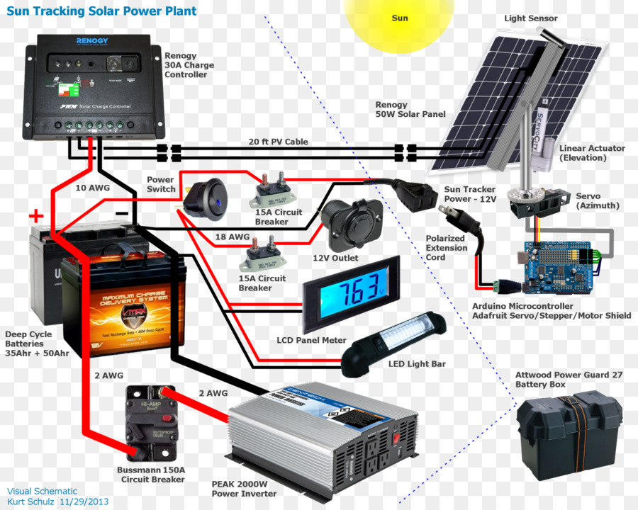 solar panels solar power monocrystalline silicon solar energy wiring rh kisspng com solar energy systems wiring diagram