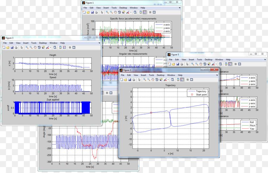 Matlab Symbolic Computation Digital Image Processing Computer