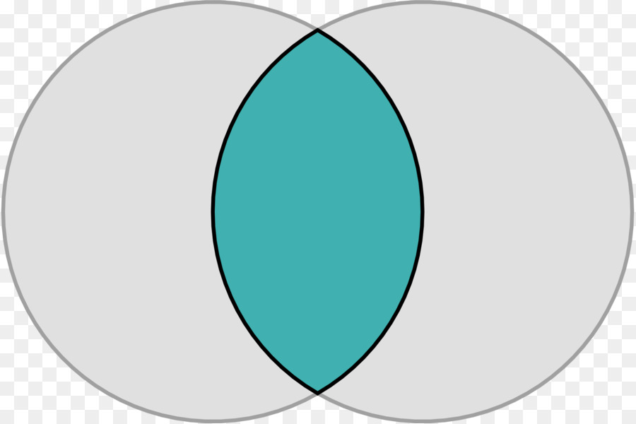 Vesica Piscis Circle Venn Diagram Intersection Symbol Circle Png