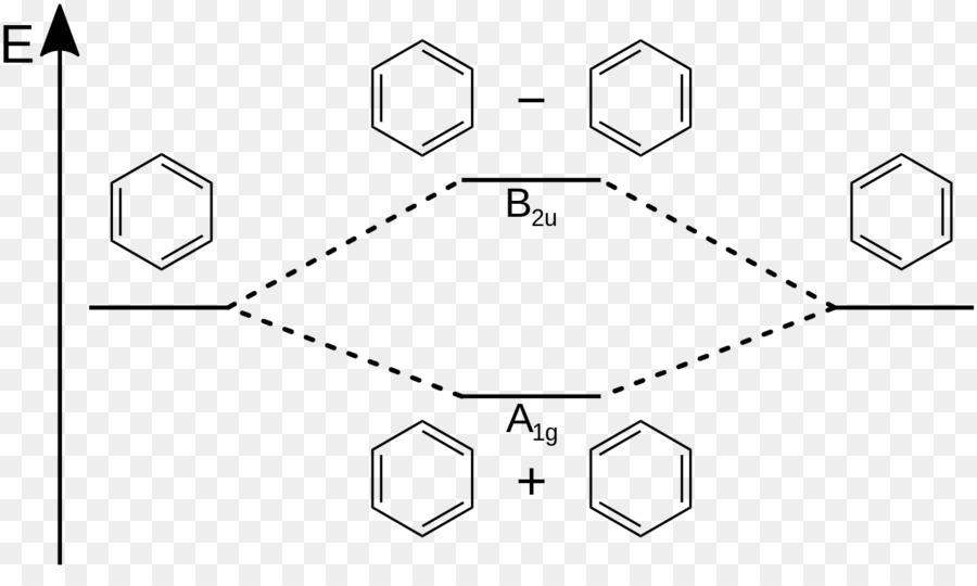 Molecular Orbital Diagram Atomic Orbital Molecular Orbital Theory