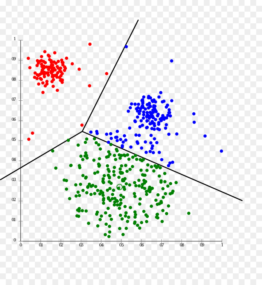 Cluster analysis hierarchical clustering k means clustering cluster analysis hierarchical clustering k means clustering statistics computer cluster code vector ccuart Image collections