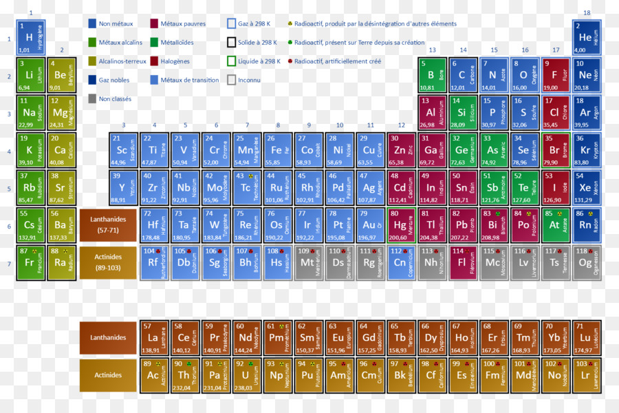 Computer Simulation Scientific Modelling Periodic Table Chemical